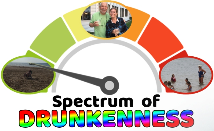 spectrum drunkenness really drunk