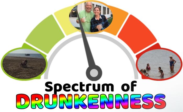 spectrum drunkenness